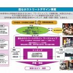 自分のお店を出したい方に!大牟田の商店街で空家活用を促進する街なかストリートデザイン発足