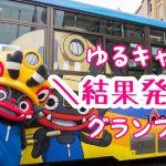 ゆるキャラグランプリ2018結果発表!ジャー坊の最終順位は!?